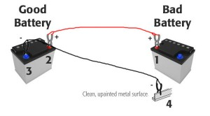 Jump Start Car Diagram 300x166 jump start car diagram bridge st tire & alignment